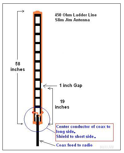 ARES450ohmj-polebuilddiagram